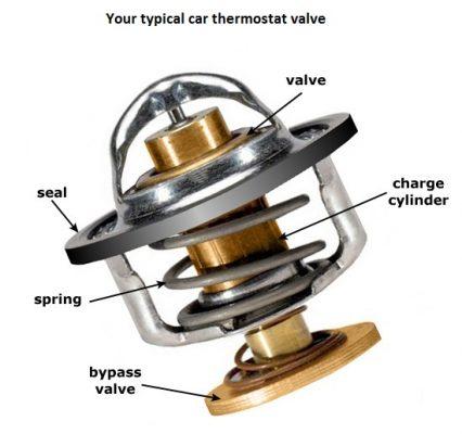"1545484674 termostat profilebypass valve 426x400 - ترموستات ""Thermostat"" چیست؟"